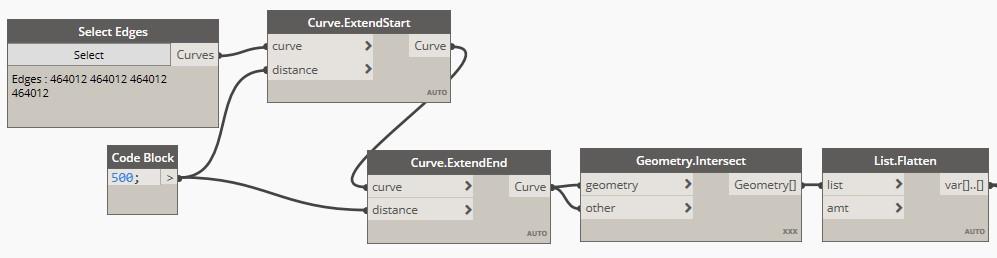 Extending curves 1