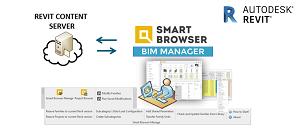 The main module of Revit® application Smart Browser: BIM Manager